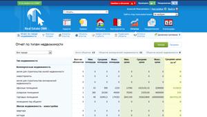 Практика CRM - Интерфейс ReCRM (Отчет по типам недвижимости)