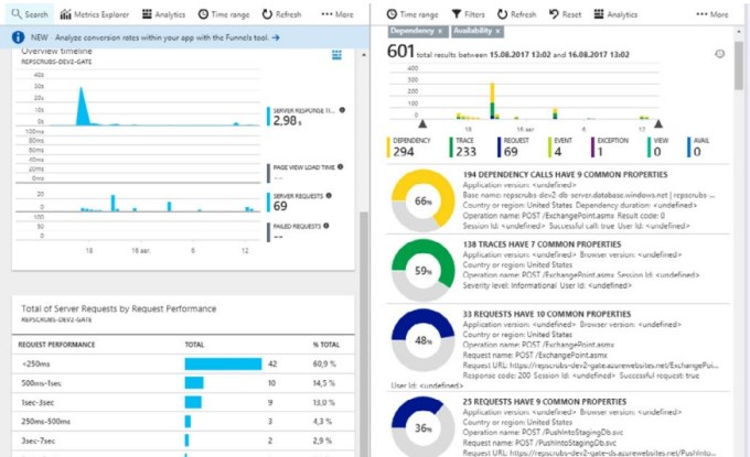 Анализатор логов в Microsoft Application Insights