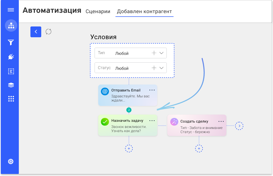 Автосценарии в FreshOffice Digital