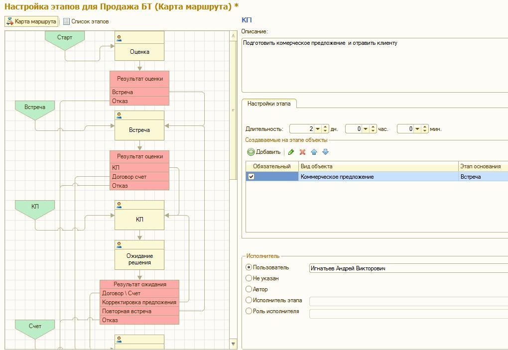 Интерфейс настройки бизнес-процесса в 1С:CRM 2.0